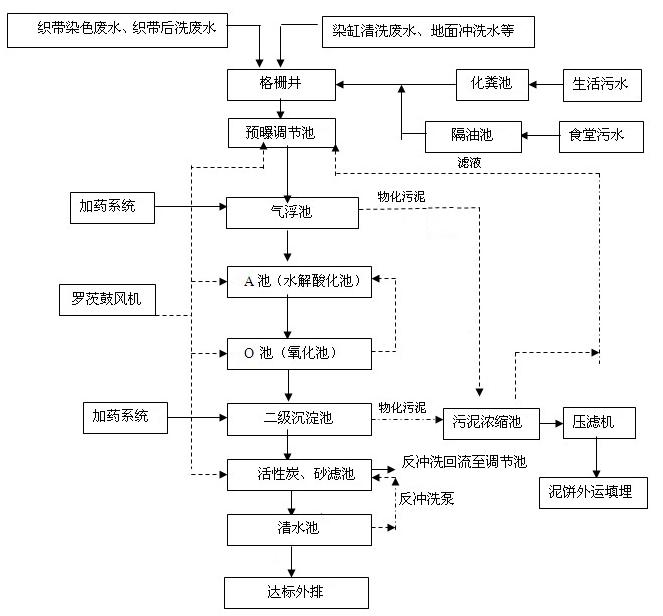 http://www.xinyuan0769.com